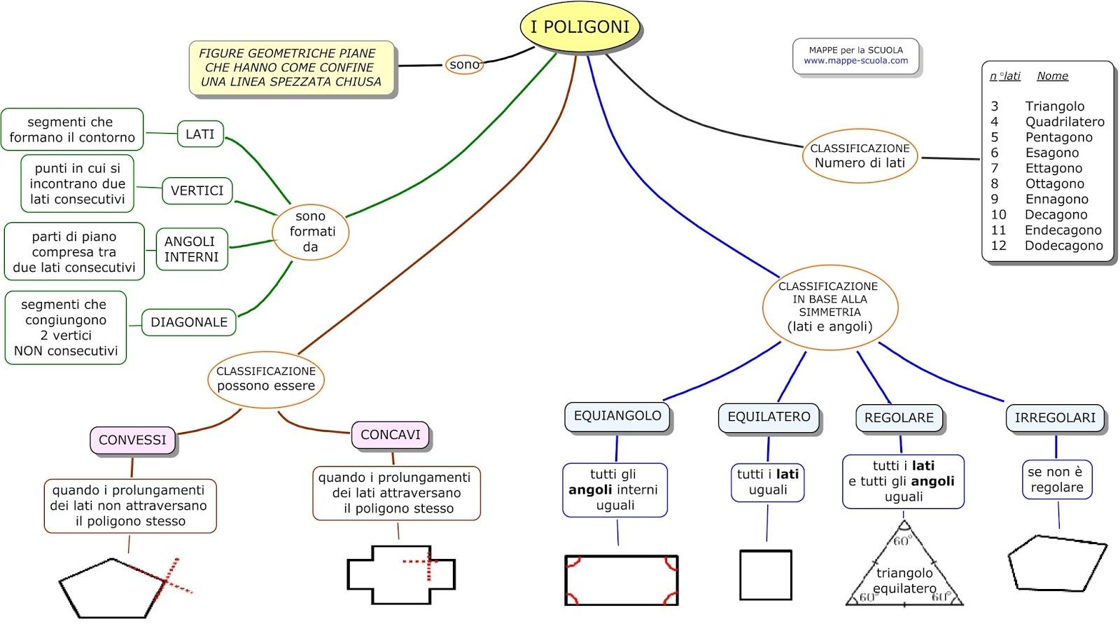 wordpress list pdf in media